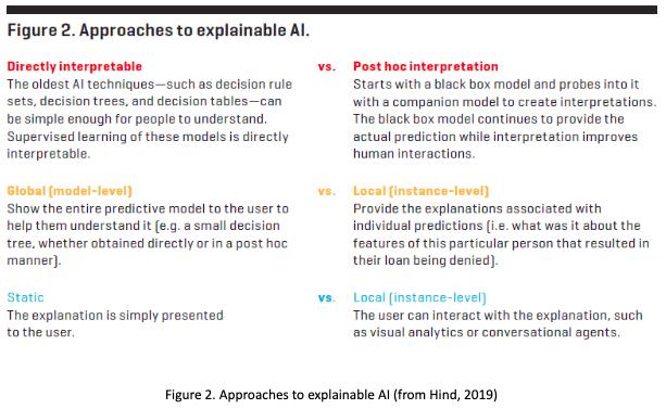 Explainable AI Toolkit