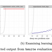 Behavior Suite for Reinforcement Learning