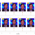 Using AI to Combat Deepfakes and Fake News
