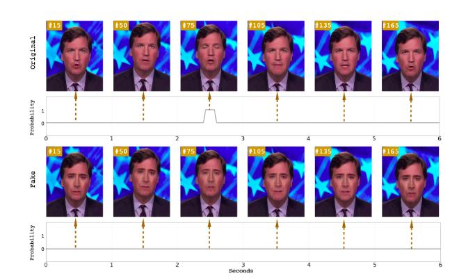 AI to Combat Deepfakes