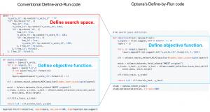 Optuna: An Automatic Hyperparameter Optimization Framework
