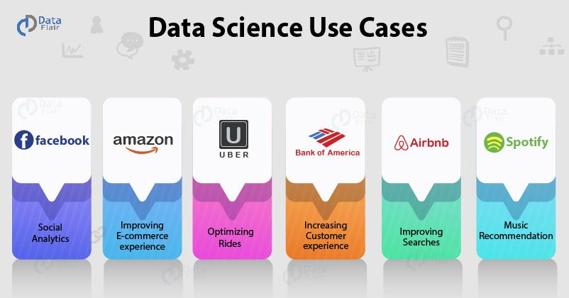 Data science in ecommerce