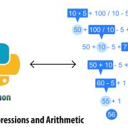 How Do You Do an Arithmetic Expression Using Python?