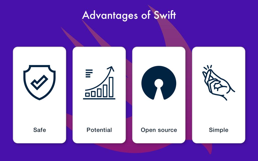 Swift versus Python