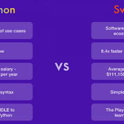 Swift Versus Python: Common Features, Strengths, and Weaknesses