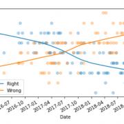 Local Regression in Python