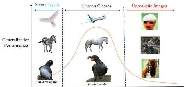 Creativity Inspired Zero-Shot Learning: Classifying Unseen Classes