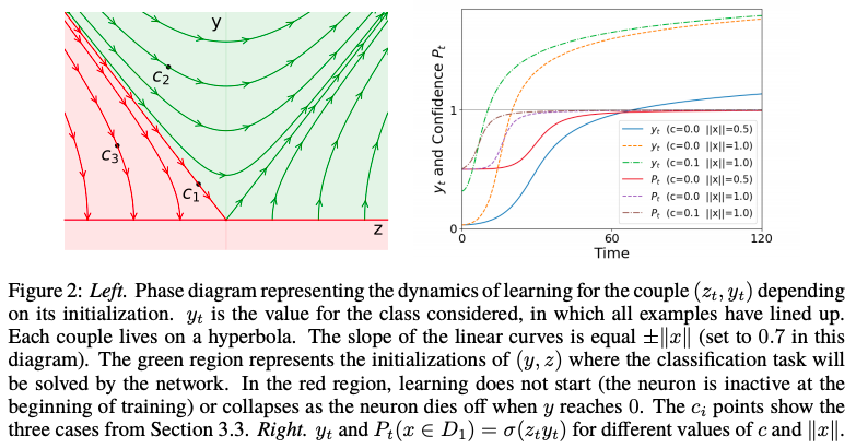 Deep Learning Research of 2019