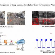 The Most Influential Deep Learning Research of 2019