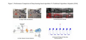 Best Deep Learning Research of 2019