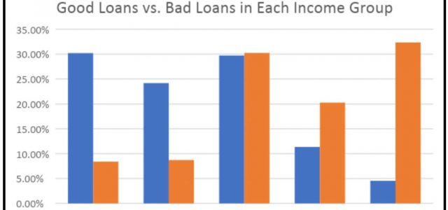 Credit Models and Binning Variables are Winning and I'm Keeping Score!
