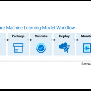 Training and Operationalizing Interpretable Machine Learning Models