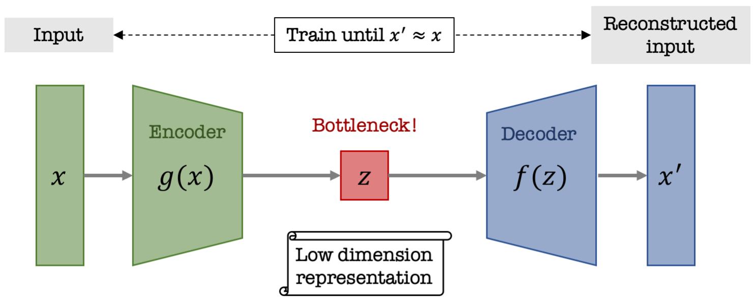 Variational Auto-Encoders