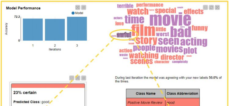 Guided Labeling: Human-in-the-Loop Label Generation with Active Learning and Weak Supervision