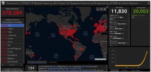 covid data visualization