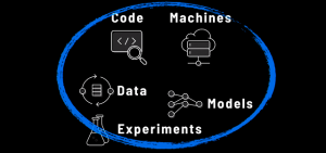 DeepOps: Building an AI-First Company