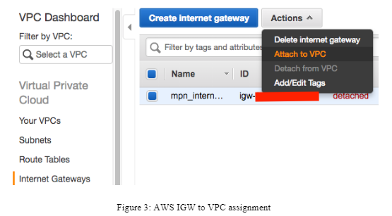 Introduction to AWS Networking