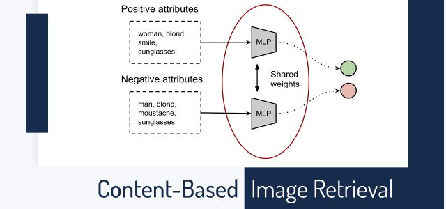 Implementing Content-Based Image Retrieval with Siamese Networks in PyTorch