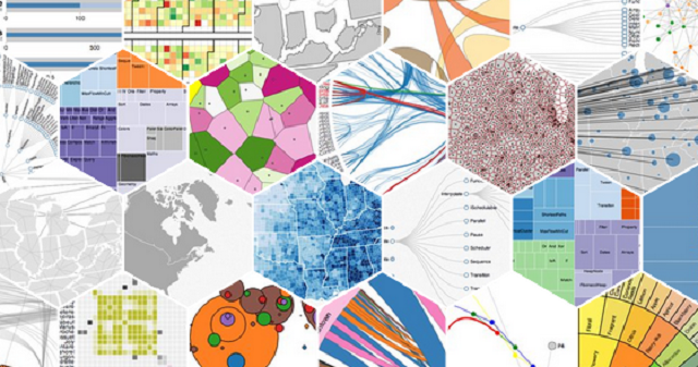 Why Use D3 for Data Visualization?