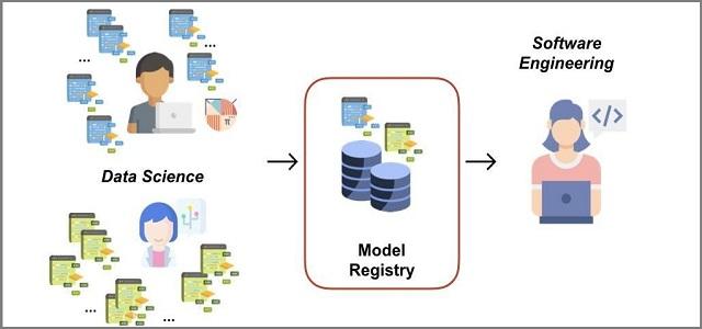 Simplifying MLOps with Model Registry