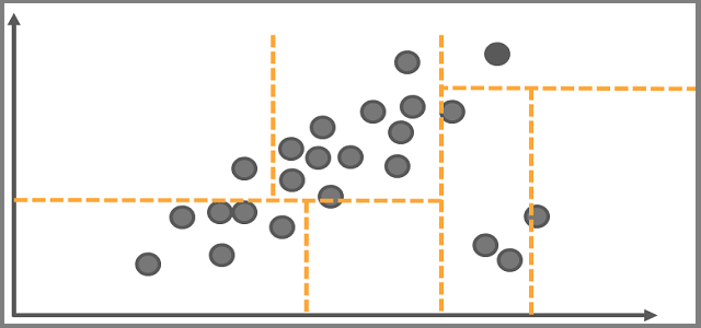 Data Science's Role in Anomaly Detection