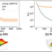 Black Box Optimization Using Latent Action Monte Carlo Tree Search (LaMCTS)