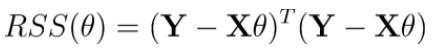 Facebook's Prophet equation