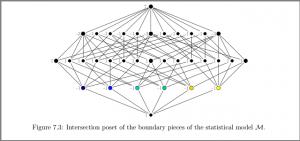 machine learning dissertation