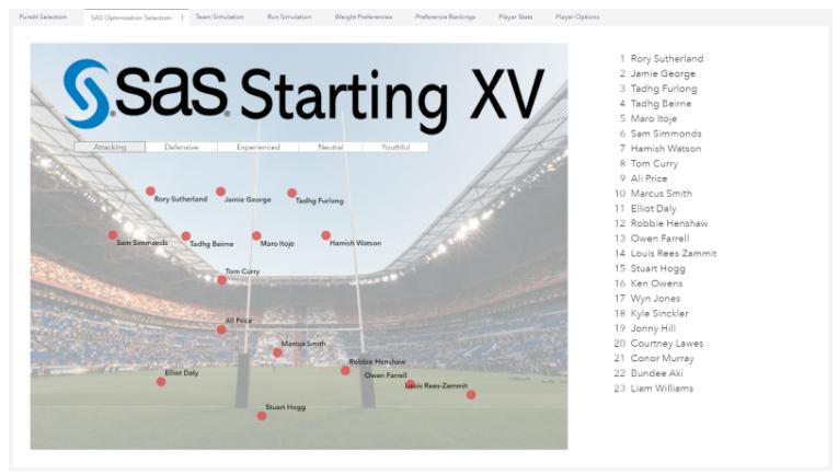 SAS Viya starting examples