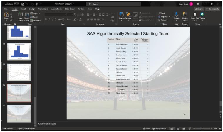 SAS Viya starting teams