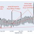 Forecasting with Cohort-Based Models